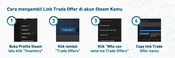 How-To-Trade-Offer-FAQ.png
